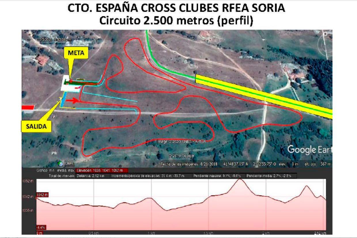 Horarios y circuitos del Campeonato del España de campo a través por clubes 2020